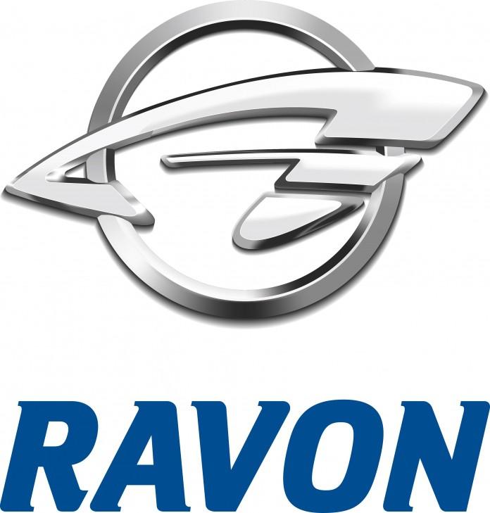 Переходные рамки 1DIN, 2DIN на RAVON