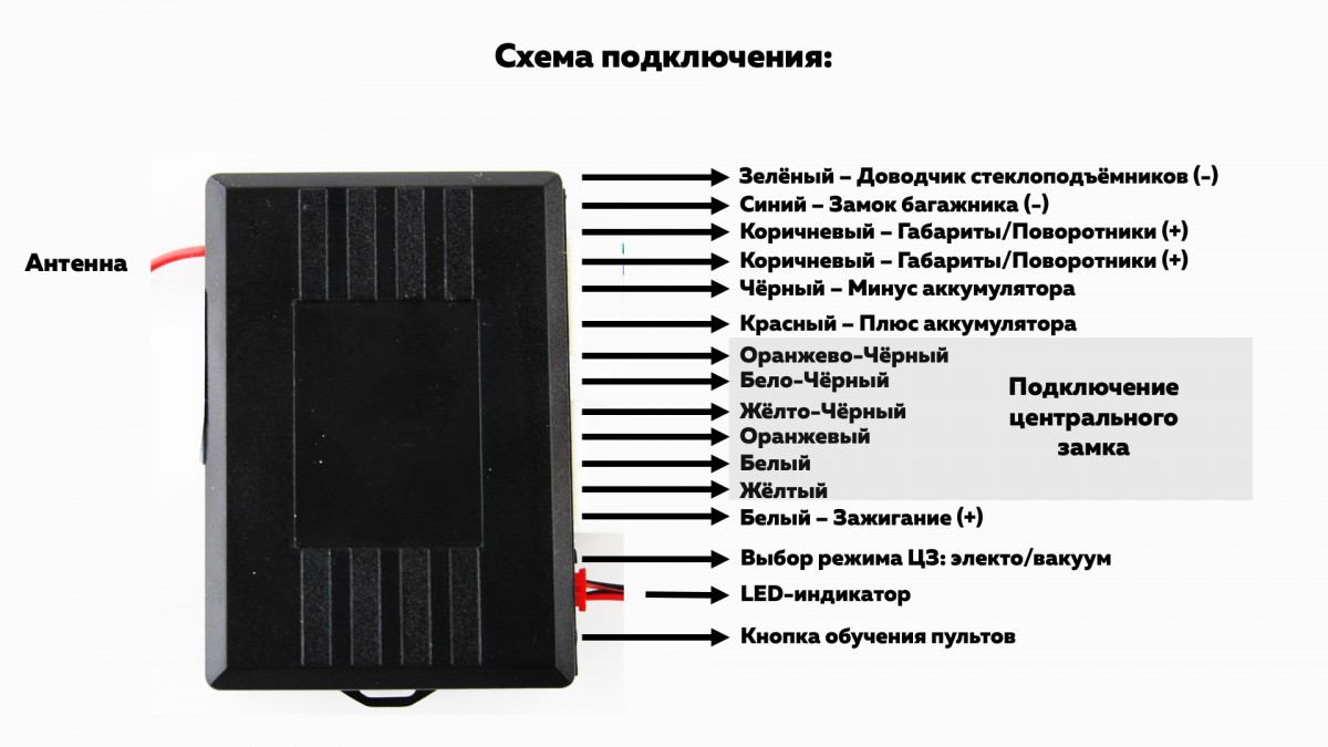 Модуль центрального замка с ключом универсальный