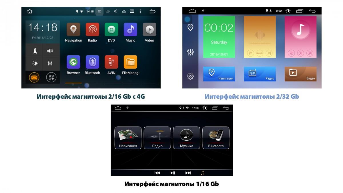 Штатная магнитола на Android MKD для Fiat Punto III